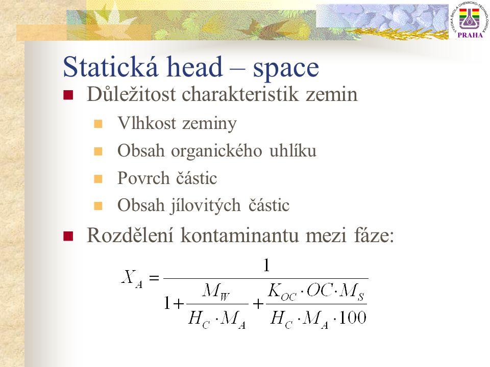 Statická head – space Důležitost charakteristik zemin Vlhkost zeminy Obsah organického uhlíku Povrch částic Obsah jílovitých částic Rozdělení kontamin