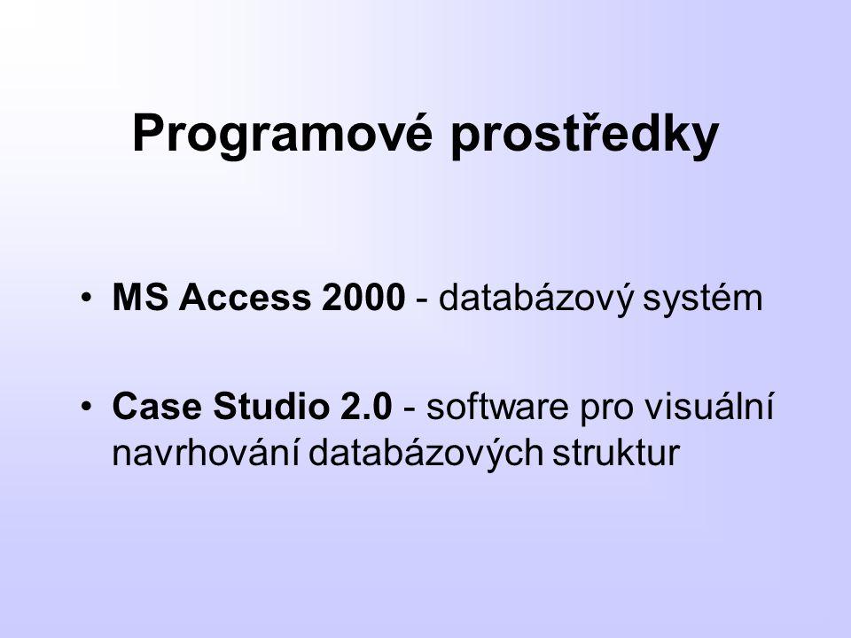 Programové prostředky MS Access 2000 - databázový systém Case Studio 2.0 - software pro visuální navrhování databázových struktur