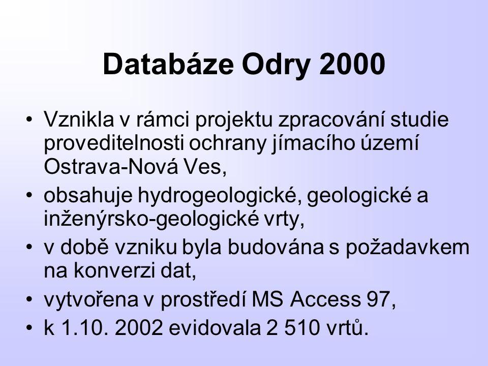 Databáze Odry 2000 Vznikla v rámci projektu zpracování studie proveditelnosti ochrany jímacího území Ostrava-Nová Ves, obsahuje hydrogeologické, geolo