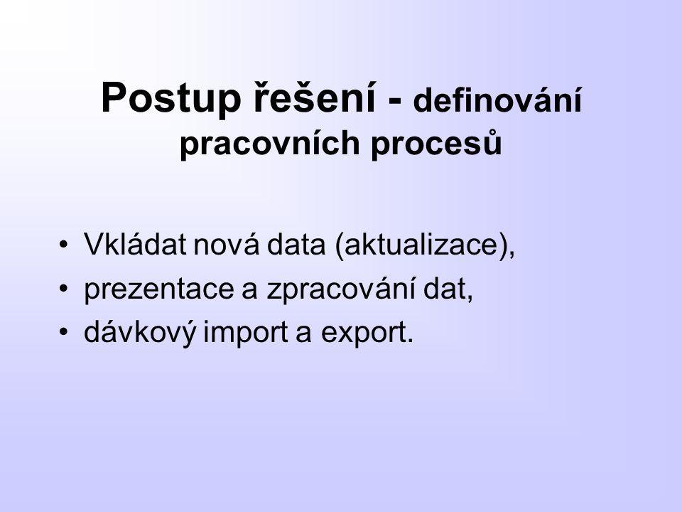 Postup řešení - definování pracovních procesů Vkládat nová data (aktualizace), prezentace a zpracování dat, dávkový import a export.