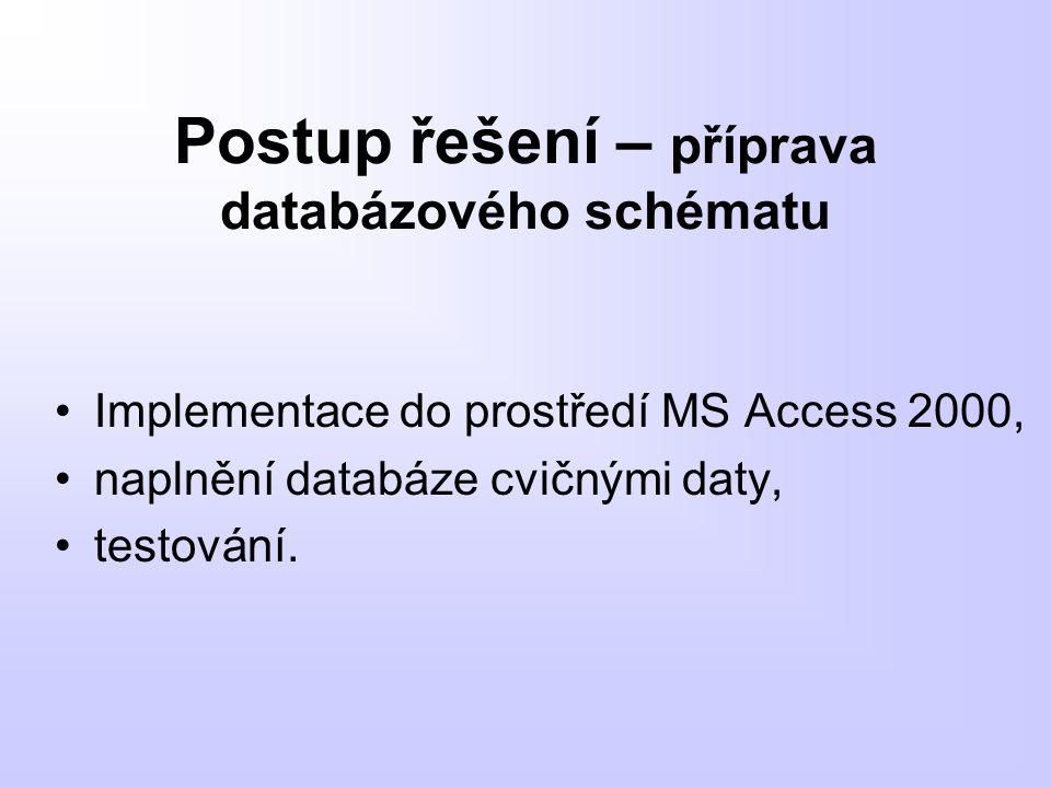 Postup řešení – příprava databázového schématu Implementace do prostředí MS Access 2000, naplnění databáze cvičnými daty, testování.