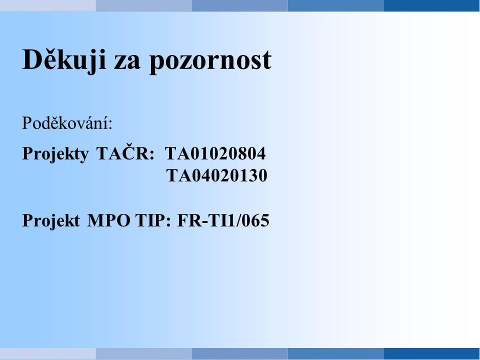 Děkuji za pozornost Poděkování: Projekty TAČR: TA01020804 TA04020130 Projekt MPO TIP: FR-TI1/065