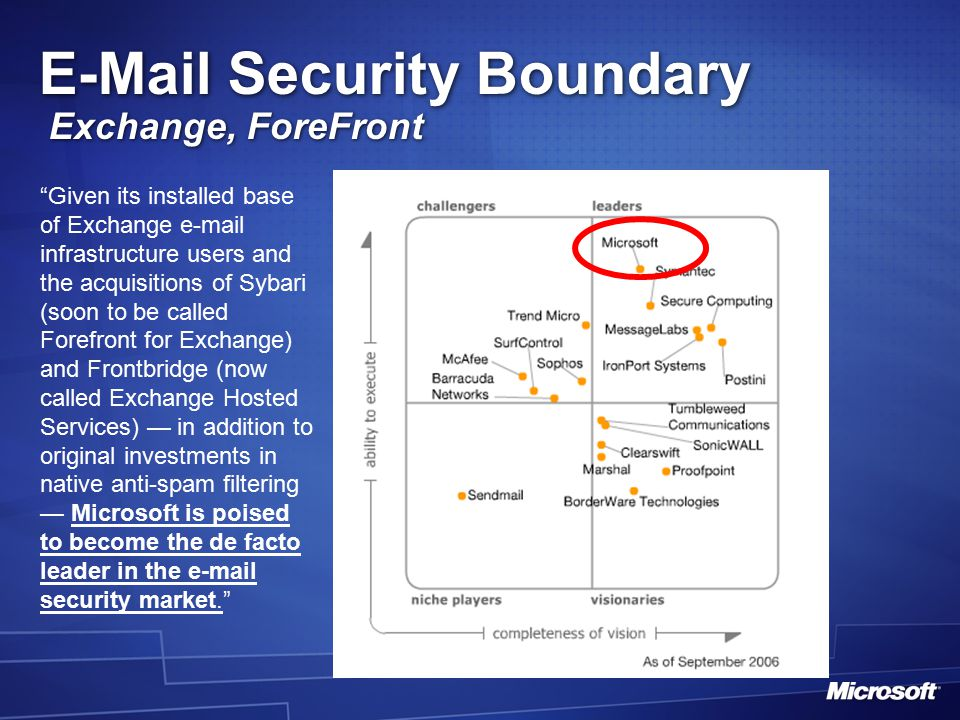 E-Mail Security Boundary Exchange, ForeFront Given its installed base of Exchange e-mail infrastructure users and the acquisitions of Sybari (soon to be called Forefront for Exchange) and Frontbridge (now called Exchange Hosted Services) — in addition to original investments in native anti-spam filtering — Microsoft is poised to become the de facto leader in the e-mail security market.