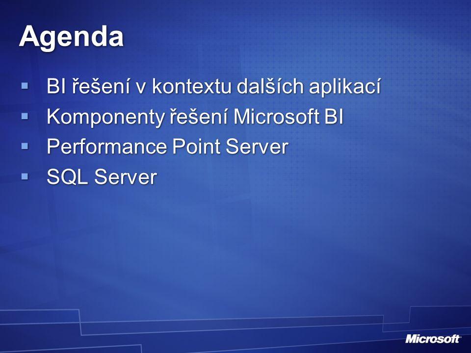 Agenda  BI řešení v kontextu dalších aplikací  Komponenty řešení Microsoft BI  Performance Point Server  SQL Server