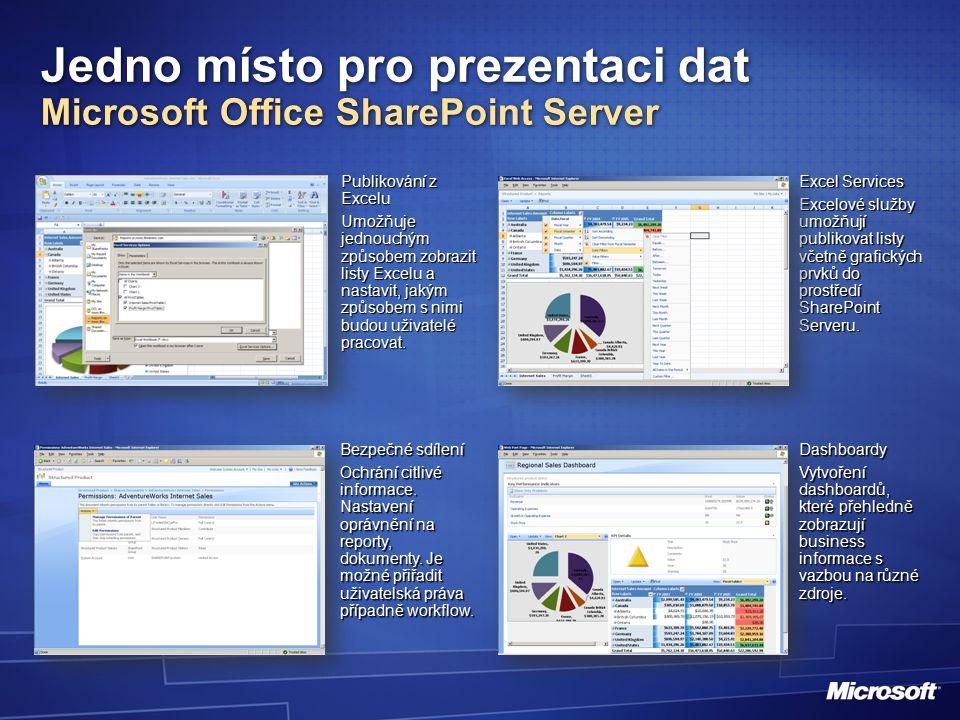 Jedno místo pro prezentaci dat Microsoft Office SharePoint Server Publikování z Excelu Umožňuje jednouchým způsobem zobrazit listy Excelu a nastavit, jakým způsobem s nimi budou uživatelé pracovat.