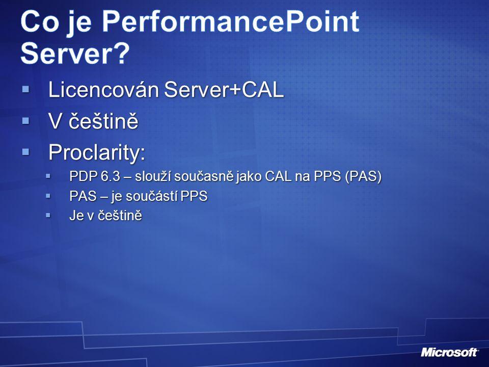  Licencován Server+CAL  V češtině  Proclarity:  PDP 6.3 – slouží současně jako CAL na PPS (PAS)  PAS – je součástí PPS  Je v češtině