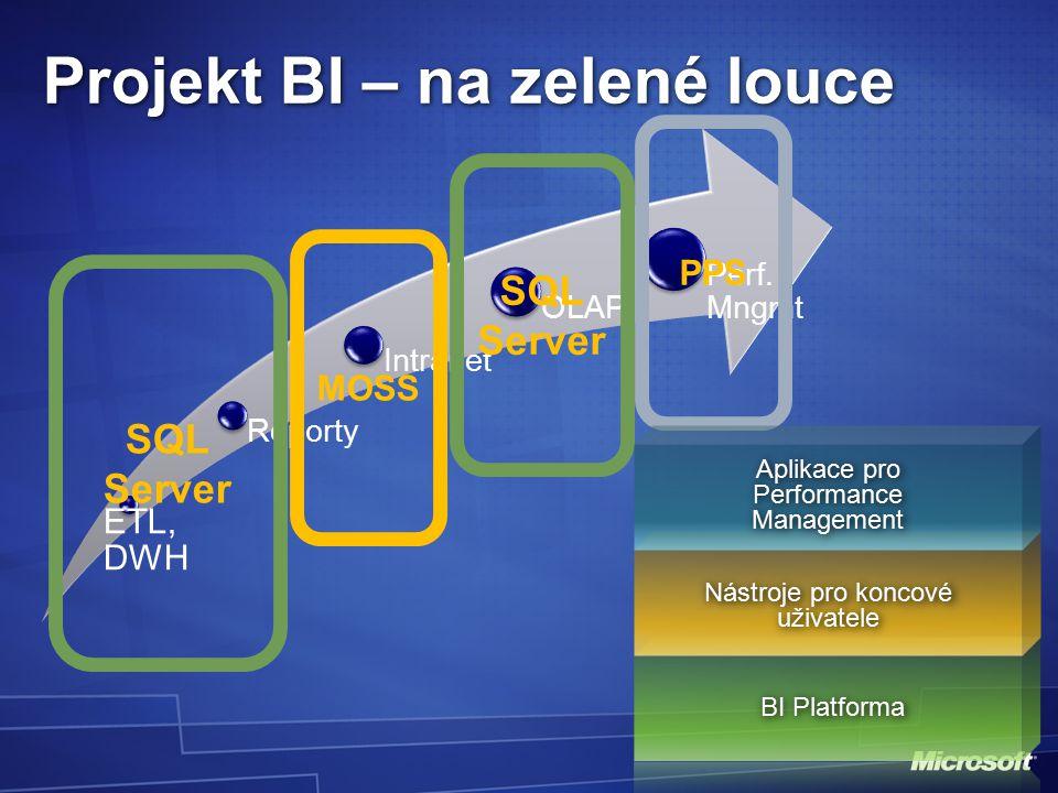 Projekt BI – na zelené louce ETL, DWH Reporty Intranet OLAP Perf.