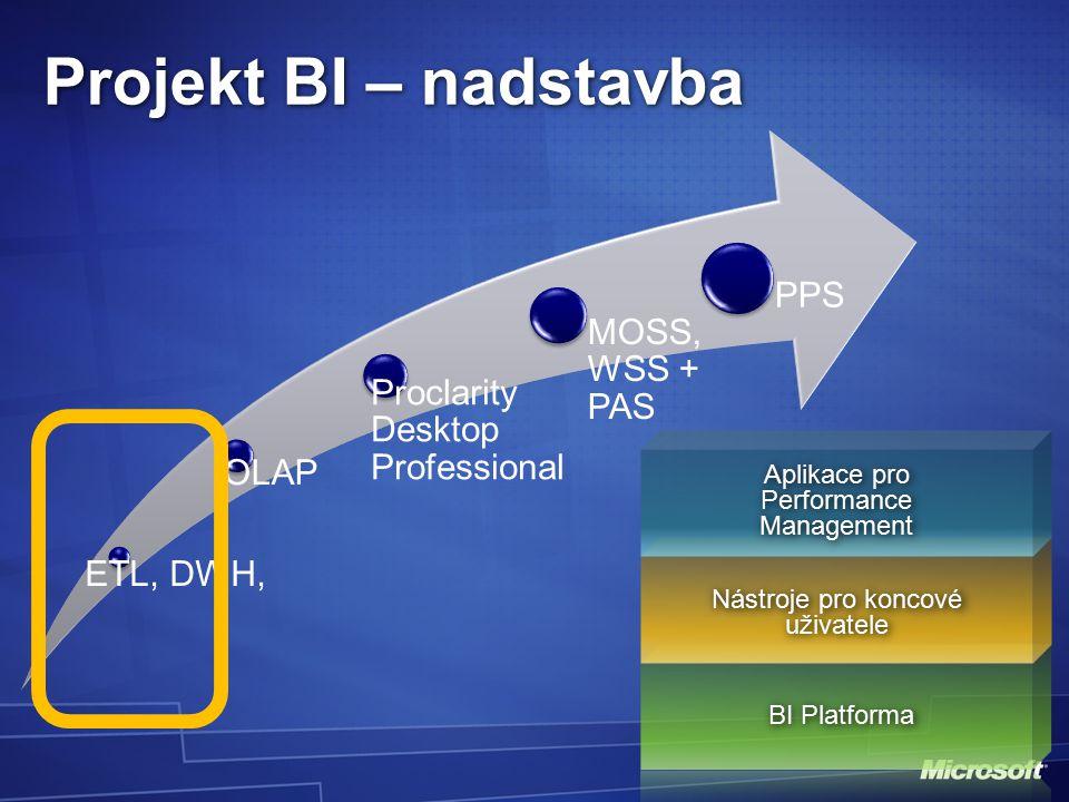Projekt BI – nadstavba ETL, DWH, OLAP Proclarity Desktop Professional MOSS, WSS + PAS PPS BI Platforma Nástroje pro koncové uživatele Aplikace pro Performance Management