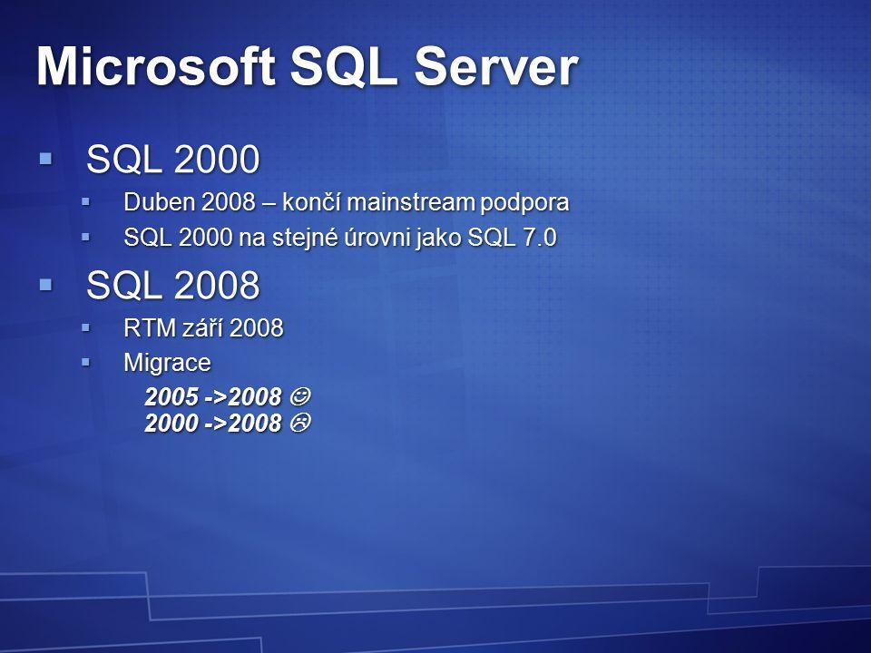 Microsoft SQL Server  SQL 2000  Duben 2008 – končí mainstream podpora  SQL 2000 na stejné úrovni jako SQL 7.0  SQL 2008  RTM září 2008  Migrace 2005 ->2008 2000 ->2008  2005 ->2008 2000 ->2008 