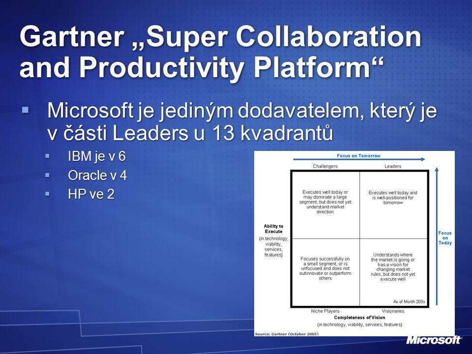 """Gartner """"Super Collaboration and Productivity Platform  Microsoft je jediným dodavatelem, který je v části Leaders u 13 kvadrantů  IBM je v 6  Oracle v 4  HP ve 2"""