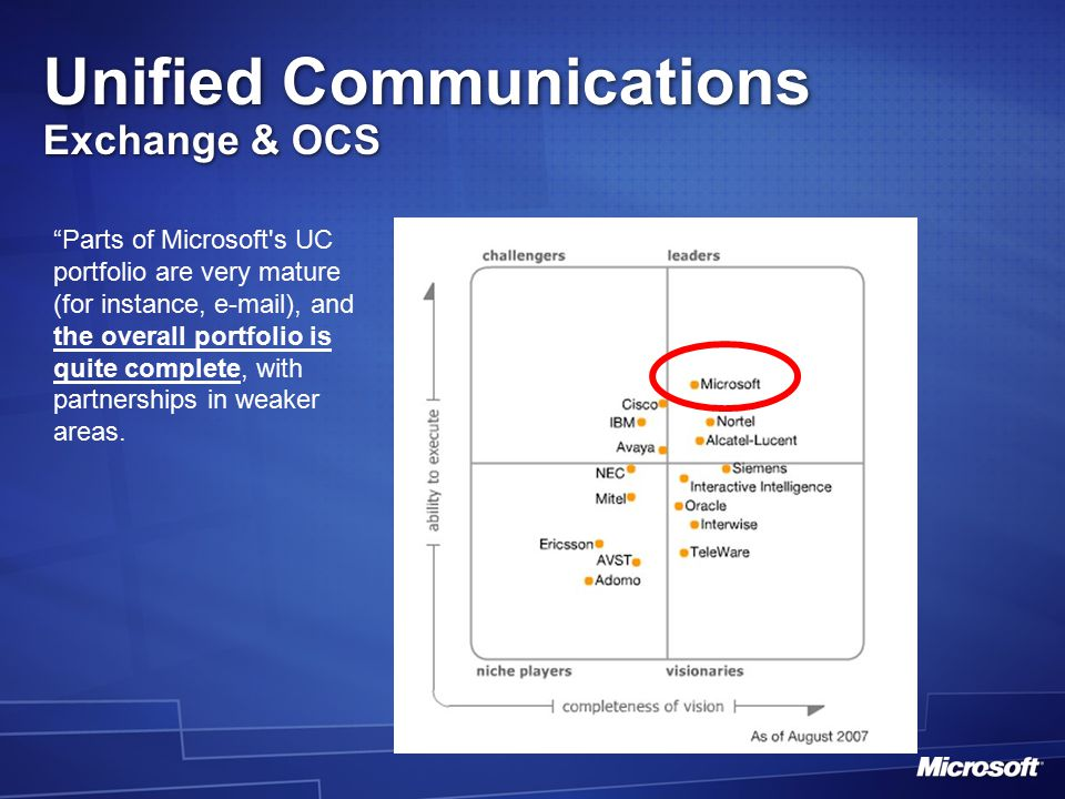 Unified Communications Exchange & OCS Parts of Microsoft s UC portfolio are very mature (for instance, e-mail), and the overall portfolio is quite complete, with partnerships in weaker areas.