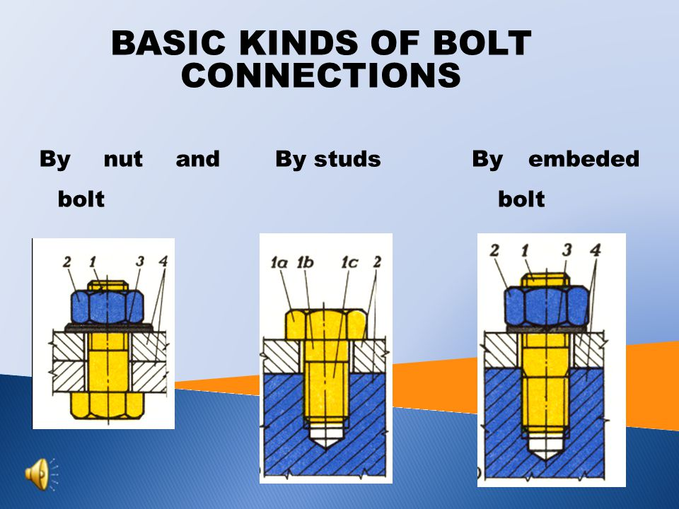 BASIC KINDS OF BOLT CONNECTIONS By nut and bolt By embeded bolt By studs
