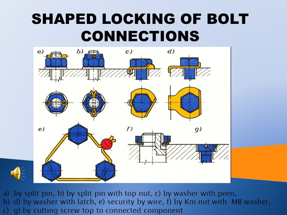 SHAPED LOCKING OF BOLT CONNECTIONS a)by split pin, b) by split pin with top nut, c) by washer with peen, b)d) by washer with latch, e) security by wire, f) by Km nut with MB washer, c)g) by cutting screw top to connected component