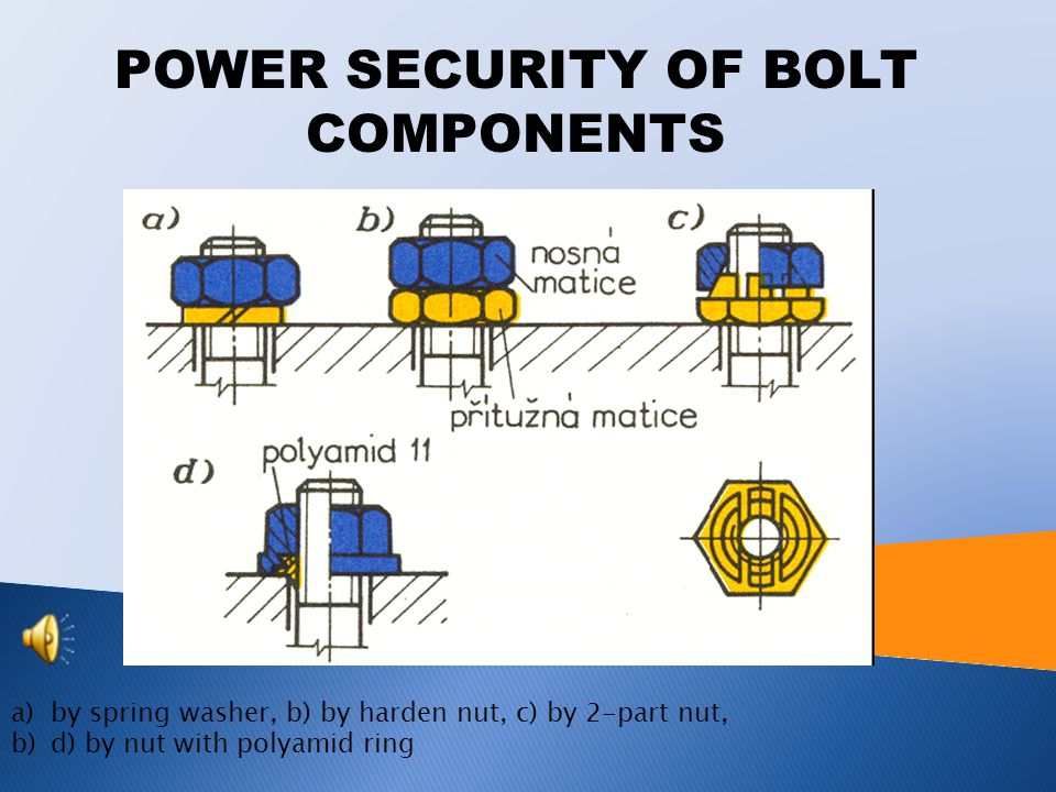 SHAPED LOCKING OF BOLT CONNECTIONS a)by split pin, b) by split pin with top nut, c) by washer with peen, b)d) by washer with latch, e) security by wir