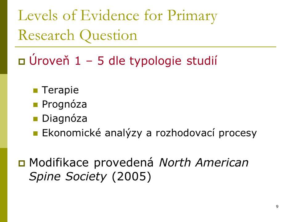 9 Levels of Evidence for Primary Research Question  Úroveň 1 – 5 dle typologie studií Terapie Prognóza Diagnóza Ekonomické analýzy a rozhodovací procesy  Modifikace provedená North American Spine Society (2005)