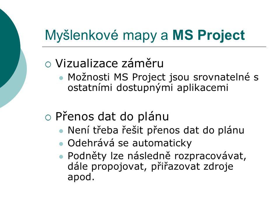 Myšlenkové mapy a MS Project  Vizualizace záměru Možnosti MS Project jsou srovnatelné s ostatními dostupnými aplikacemi  Přenos dat do plánu Není třeba řešit přenos dat do plánu Odehrává se automaticky Podněty lze následně rozpracovávat, dále propojovat, přiřazovat zdroje apod.