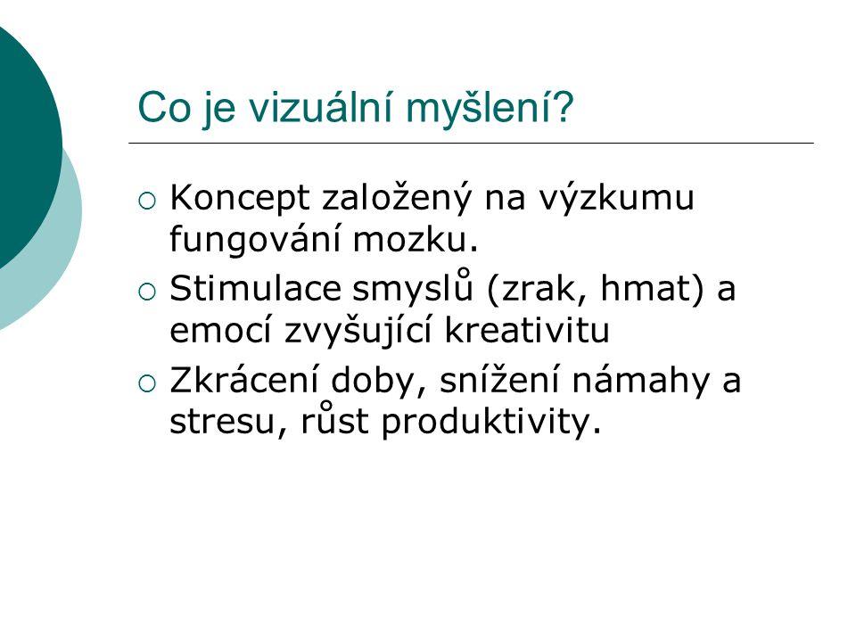 Doporučená literatura:  ŽÁK, P.Kreativita a její rozvoj.