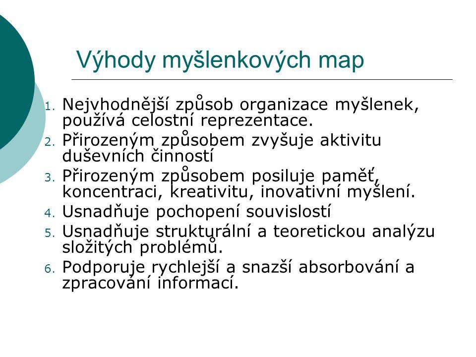 Výhody myšlenkových map 1.Nejvhodnější způsob organizace myšlenek, používá celostní reprezentace.