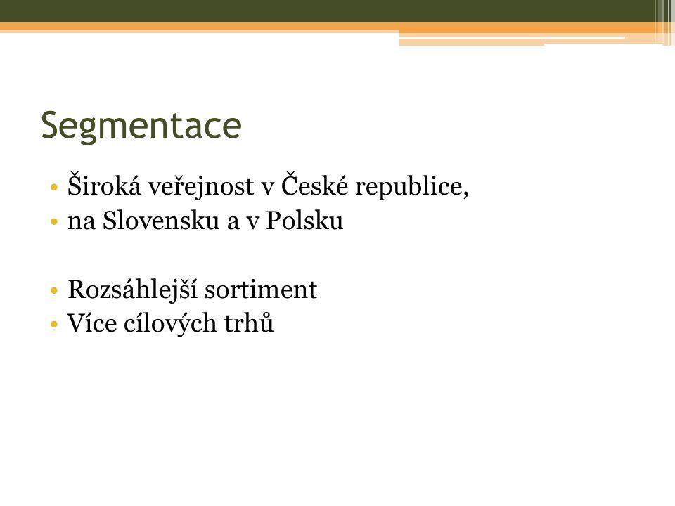 Segmentace Široká veřejnost v České republice, na Slovensku a v Polsku Rozsáhlejší sortiment Více cílových trhů