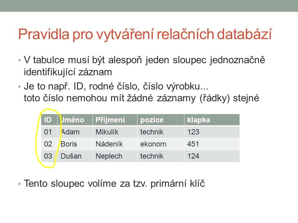 Pravidla pro vytváření relačních databází klapkabudovapatro 123A1 124A2 IDJménoPříjmenípoziceklapka 01AdamMikulíktechnik123 02BorisNádeníkekonom451 03DušanNeplechtechnik124 Primární klíč u tabulky s telefony je nastaven na čísle klapky Mezi sloupci tabulek se vytvoří relace Výsledné propojení tabulek umožňuje získat rozsáhlejší informace