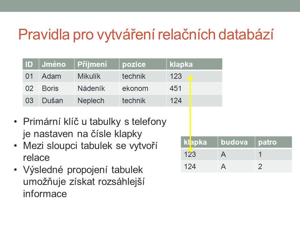 Nastavení primárního klíče V návrhovém zobrazení, klik pr.