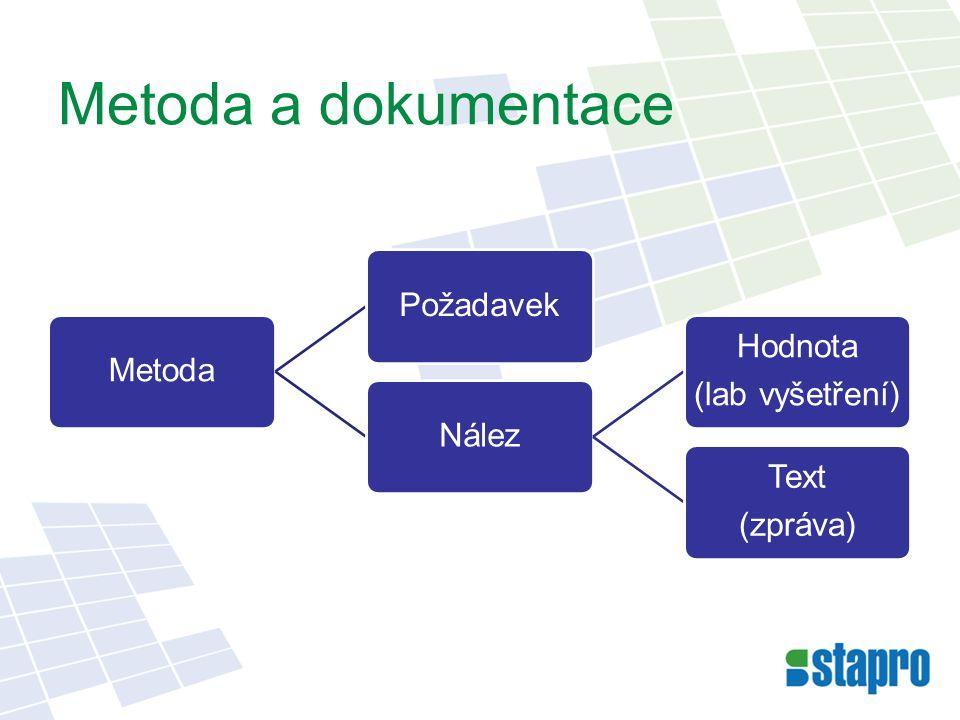 Metoda a dokumentace MetodaPožadavekNález Hodnota (lab vyšetření) Text (zpráva)