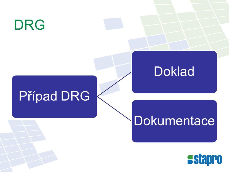 DRG Případ DRGDokladDokumentace
