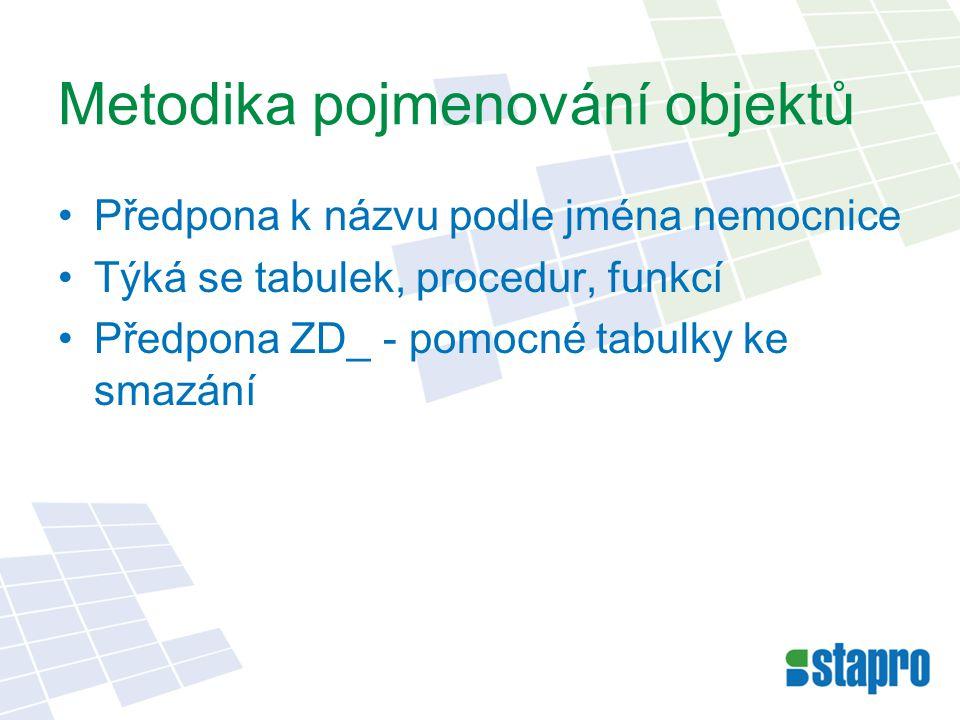 Metodika pojmenování objektů Předpona k názvu podle jména nemocnice Týká se tabulek, procedur, funkcí Předpona ZD_ - pomocné tabulky ke smazání
