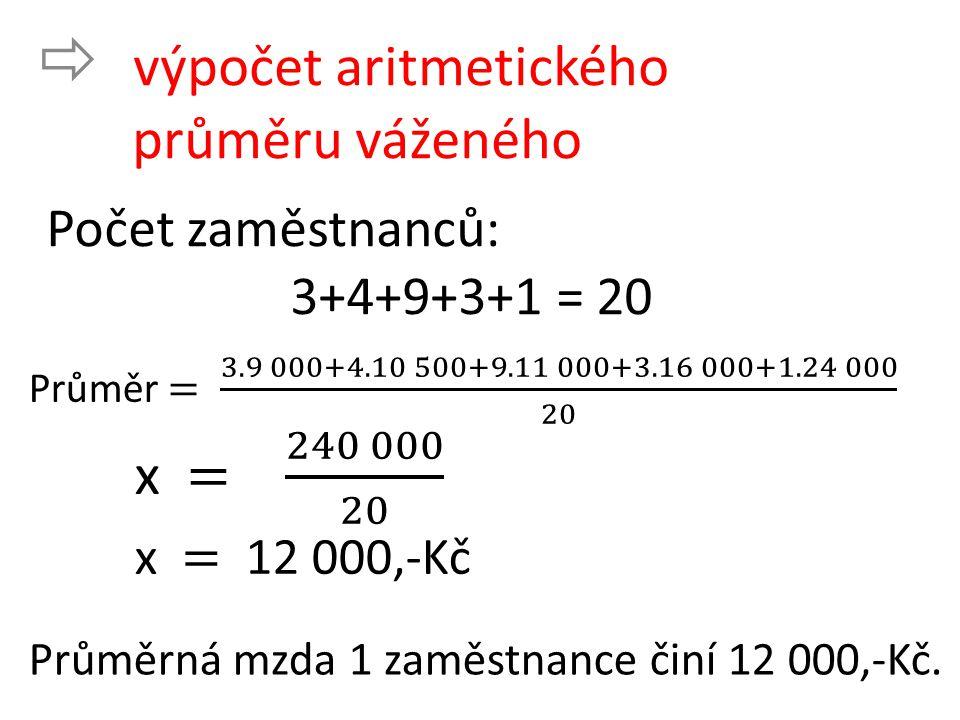  výpočet aritmetického průměru váženého Počet zaměstnanců: 3+4+9+3+1 = 20 Průměrná mzda 1 zaměstnance činí 12 000,-Kč.