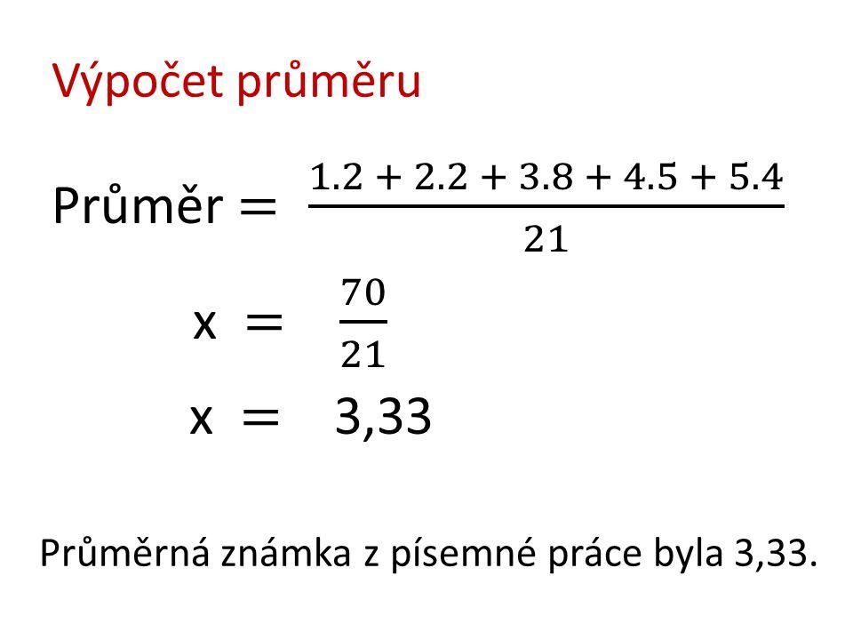 Výpočet průměru Průměrná známka z písemné práce byla 3,33.
