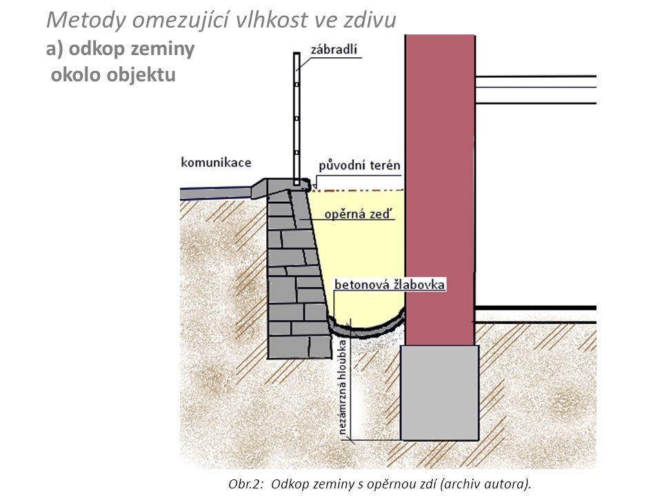 Metody omezující vlhkost ve zdivu a) odkop zeminy okolo objektu Obr.2: Odkop zeminy s opěrnou zdí (archiv autora).
