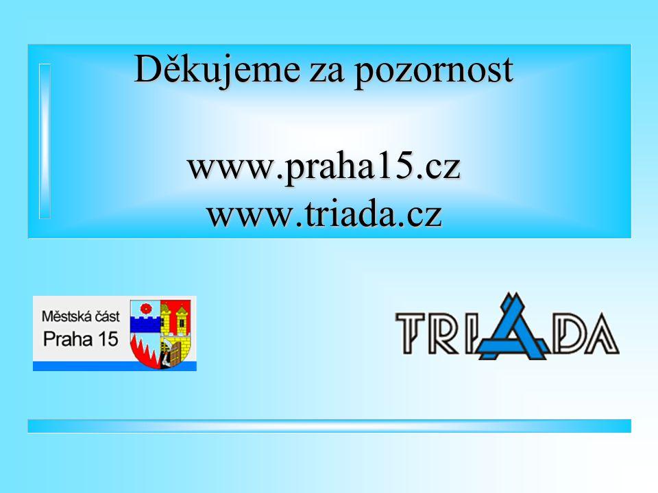 Děkujeme za pozornost www.praha15.cz www.triada.cz