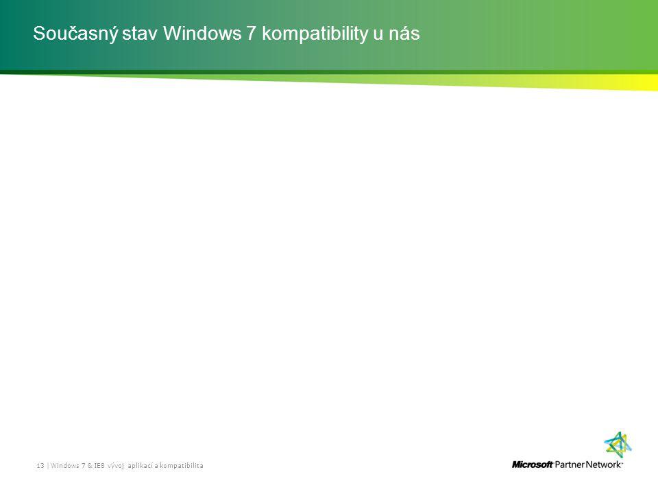 Současný stav Windows 7 kompatibility u nás Windows 7 & IE8 vývoj aplikací a kompatibilita 13 |