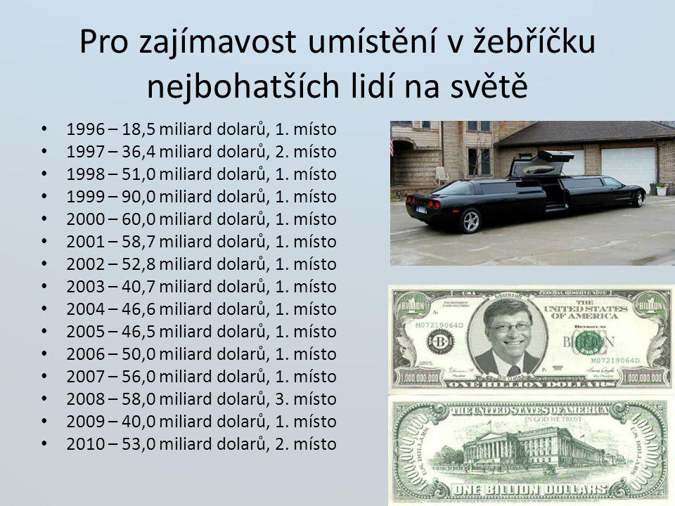 Pro zajímavost umístění v žebříčku nejbohatších lidí na světě 1996 – 18,5 miliard dolarů, 1.