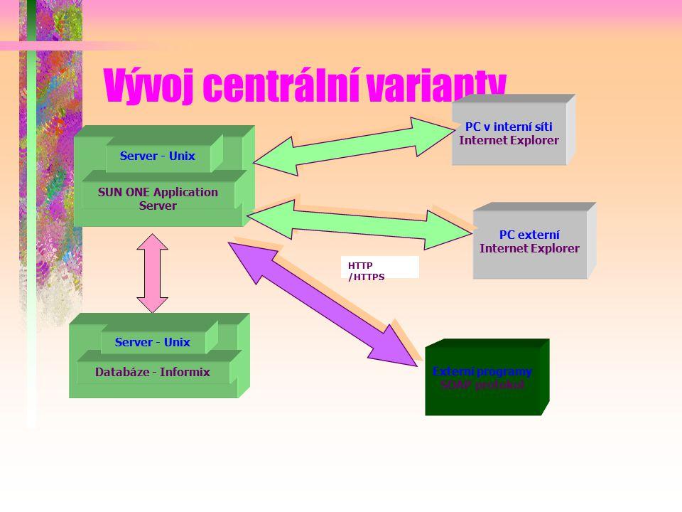 Vývoj centrální varianty SUN ONE Application Server Server - Unix PC v interní síti Internet Explorer PC externí Internet Explorer Externí programy SOAP protokol HTTP /HTTPS Databáze - Informix Server - Unix