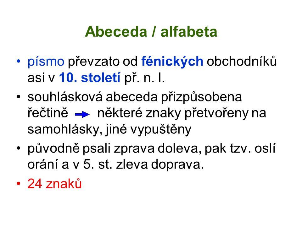 Abeceda / alfabeta písmo převzato od fénických obchodníků asi v 10. století př. n. l. souhlásková abeceda přizpůsobena řečtině některé znaky přetvořen