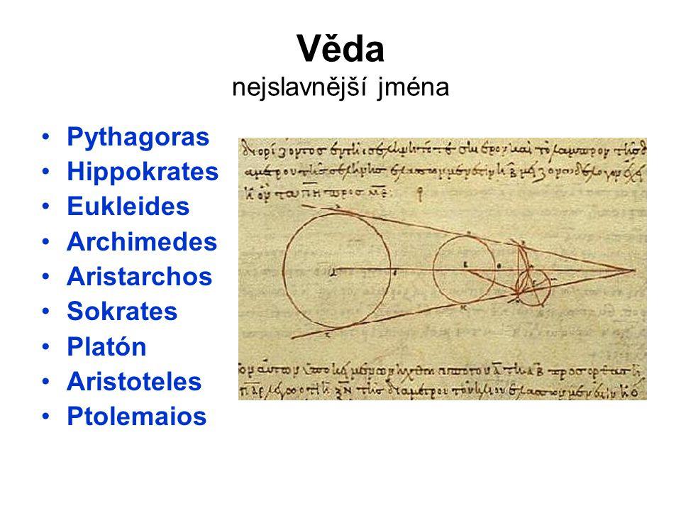 Věda nejslavnější jména Pythagoras Hippokrates Eukleides Archimedes Aristarchos Sokrates Platón Aristoteles Ptolemaios