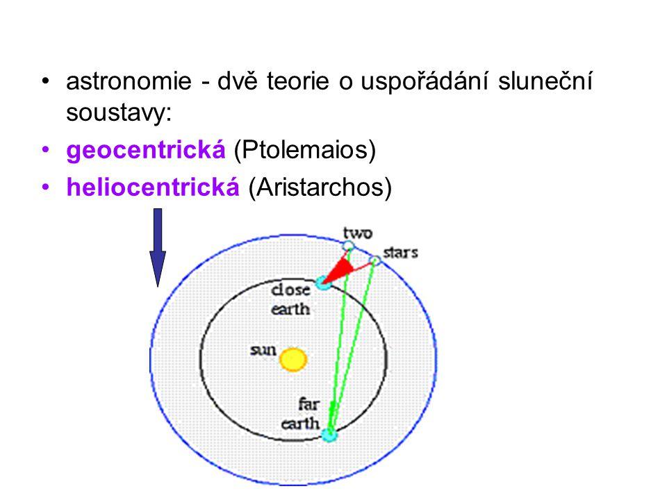 astronomie - dvě teorie o uspořádání sluneční soustavy: geocentrická (Ptolemaios) heliocentrická (Aristarchos)