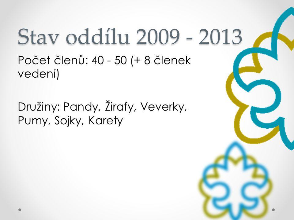 Stav oddílu 2009 - 2013 Počet členů: 40 - 50 (+ 8 členek vedení) Družiny: Pandy, Žirafy, Veverky, Pumy, Sojky, Karety