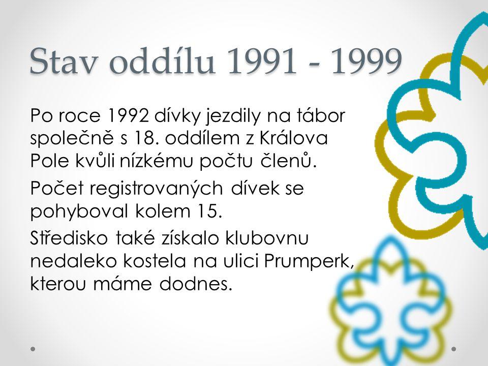 Vedení oddílu 2002 - 2013 2002 - 2009 - Pavel Hakim Vedra Zástupci vůdce: Marie Želva Janošková, Hana Žito Vlková, Dominika Tika Vedrová 2009 -...