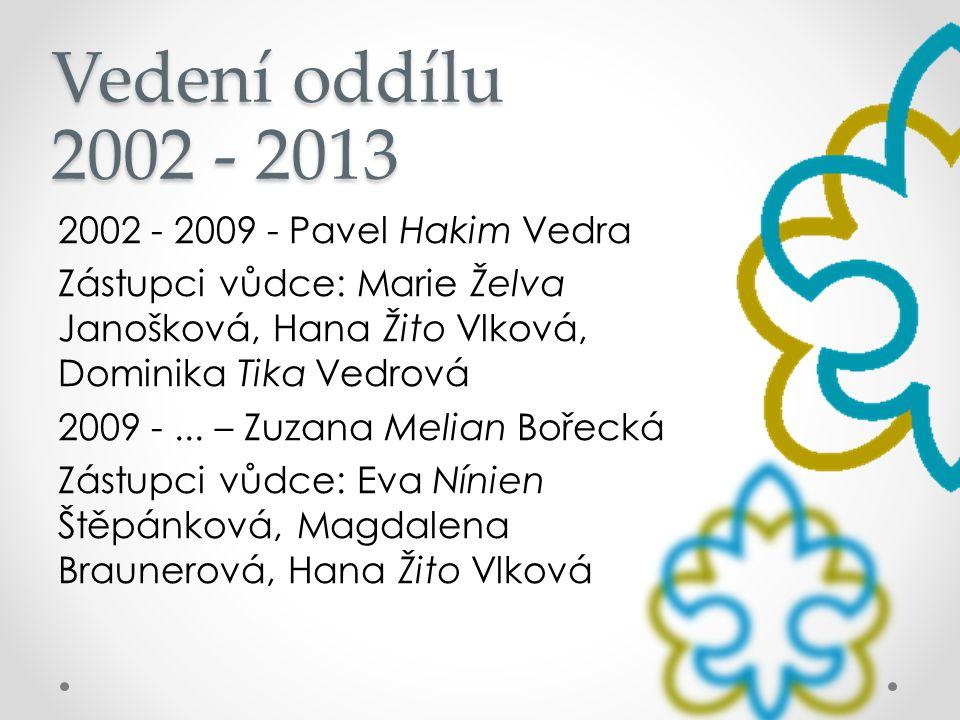 Vedení oddílu 2002 - 2013 2002 - 2009 - Pavel Hakim Vedra Zástupci vůdce: Marie Želva Janošková, Hana Žito Vlková, Dominika Tika Vedrová 2009 -... – Z