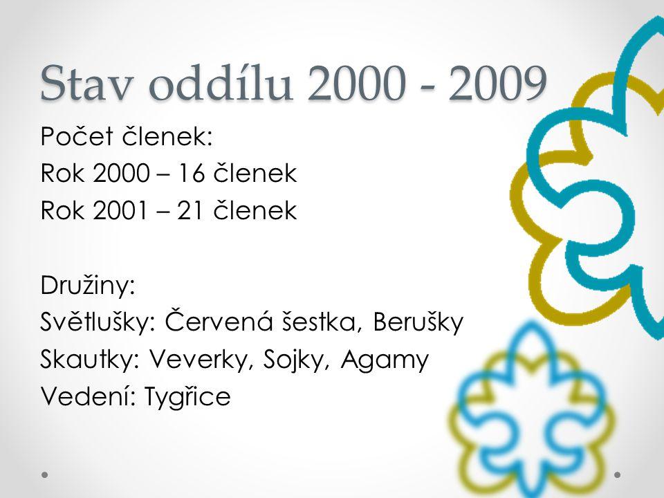 Stav oddílu 2000 - 2009 Počet členek: Rok 2000 – 16 členek Rok 2001 – 21 členek Družiny: Světlušky: Červená šestka, Berušky Skautky: Veverky, Sojky, A
