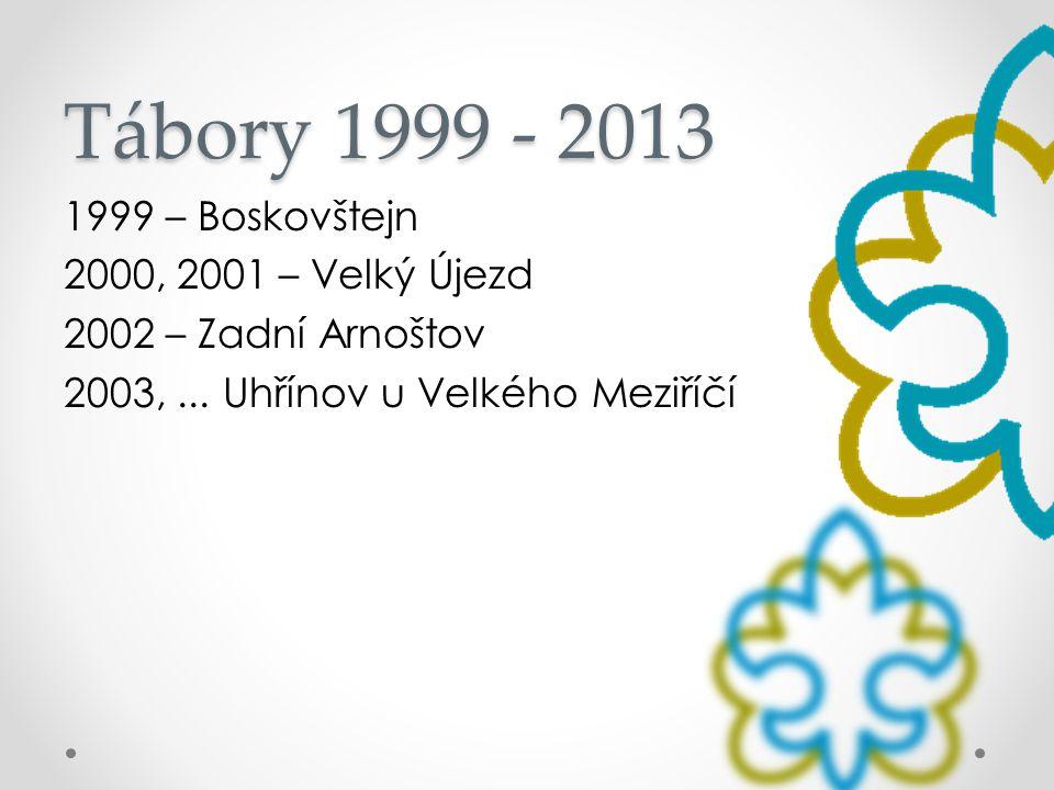 Tábory 1999 - 2013 1999 – Boskovštejn 2000, 2001 – Velký Újezd 2002 – Zadní Arnoštov 2003,... Uhřínov u Velkého Meziříčí