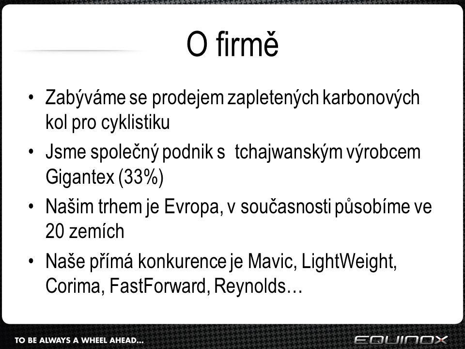 Kontakt Ludmila Simkova Sales Manager EQUINOX EUROPE, s.r.o.
