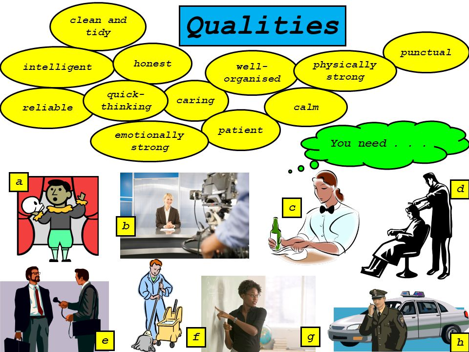 caring Qualities g c d f b a h e reliable clean and tidy intelligent honest quick- thinking well- organised punctual patient physically strong emotionally strong calm You need...