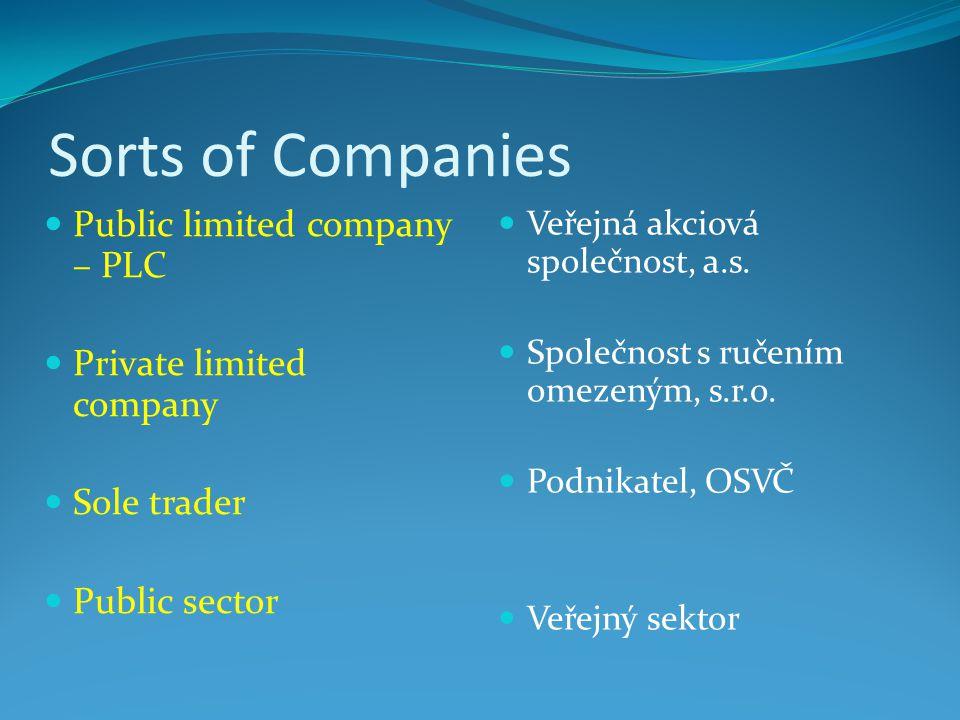 Sorts of Companies Public limited company – PLC Private limited company Sole trader Public sector Veřejná akciová společnost, a.s. Společnost s ručení