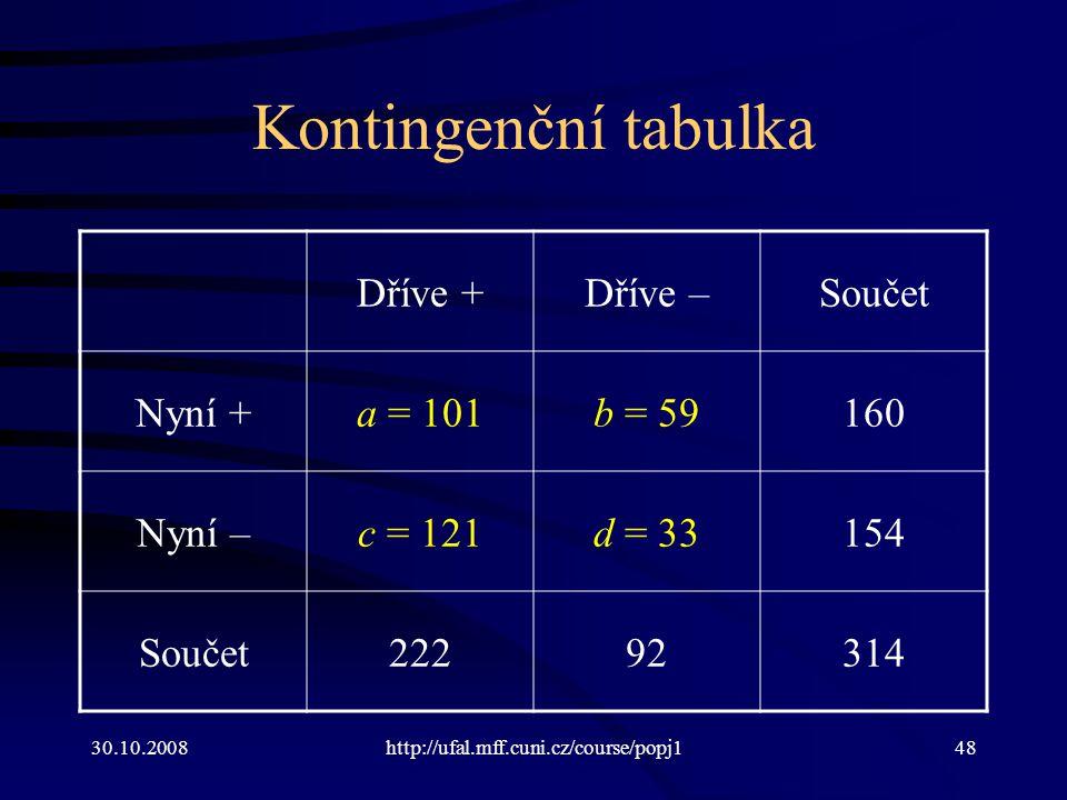 30.10.2008http://ufal.mff.cuni.cz/course/popj148 Kontingenční tabulka Dříve +Dříve –Součet Nyní +a = 101b = 59160 Nyní –c = 121d = 33154 Součet22292314