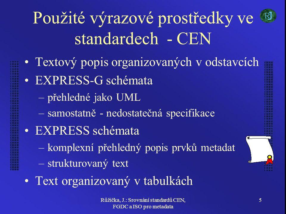 Růžička, J.: Srovnání standardů CEN, FGDC a ISO pro metadata 5 Použité výrazové prostředky ve standardech - CEN Textový popis organizovaných v odstavcích EXPRESS-G schémata –přehledné jako UML –samostatně - nedostatečná specifikace EXPRESS schémata –komplexní přehledný popis prvků metadat –strukturovaný text Text organizovaný v tabulkách J R