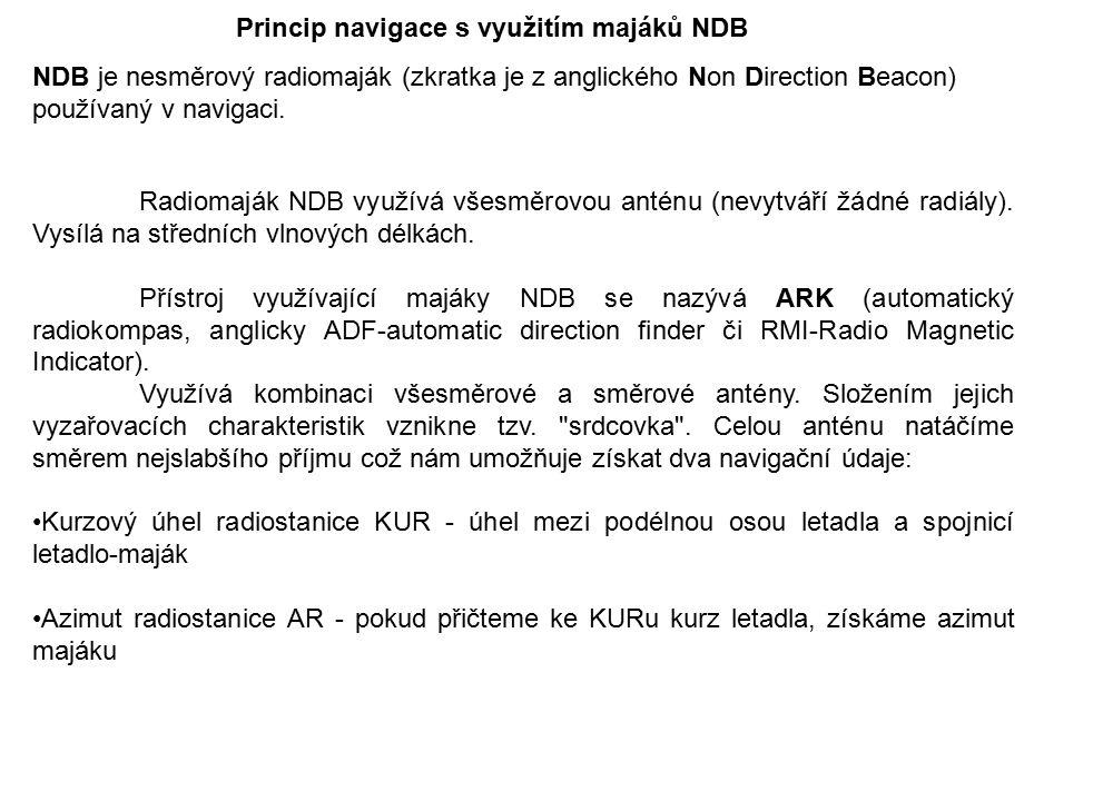 NDB je nesměrový radiomaják (zkratka je z anglického Non Direction Beacon) používaný v navigaci. Princip navigace s využitím majáků NDB Radiomaják NDB