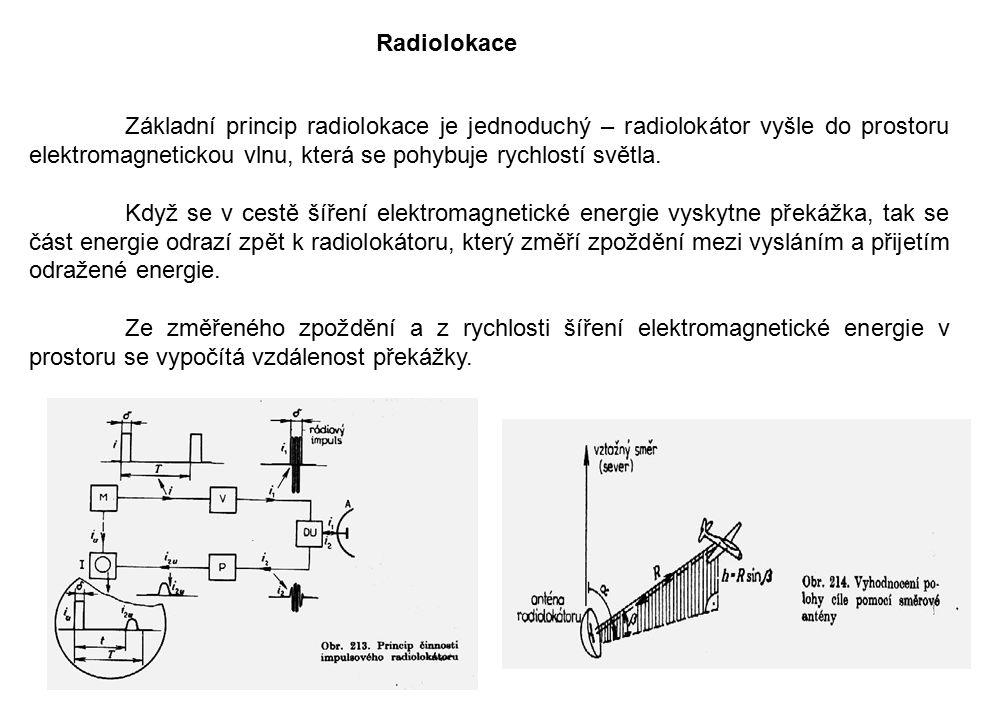 Základní princip radiolokace je jednoduchý – radiolokátor vyšle do prostoru elektromagnetickou vlnu, která se pohybuje rychlostí světla. Když se v ces